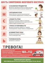Шесть симптомов мозгового инсульта